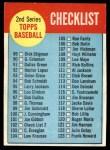 1963 Topps #102 WHT  Checklist 2 Front Thumbnail