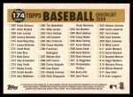 2009 Topps Heritage #174   Indians Team Checklist Back Thumbnail