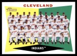 2009 Topps Heritage #174   Indians Team Checklist Front Thumbnail