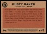 2011 Topps Heritage #172  Dusty Baker  Back Thumbnail