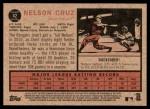 2011 Topps Heritage #42  Nelson Cruz  Back Thumbnail