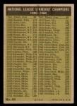 1961 Topps #49   -  Don Drysdale / Sandy Koufax / Ernie Broglio / Sam Jones NL Strikeout Leaders Back Thumbnail