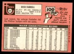 1969 Topps #531  Dick Farrell  Back Thumbnail