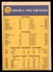 1970 Topps #534   Twins Team Back Thumbnail