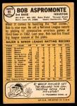 1968 Topps #95  Bob Aspromonte  Back Thumbnail