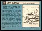 1964 Topps #15  Don Oakes  Back Thumbnail