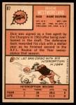 1966 Topps #87  Dick Westmoreland  Back Thumbnail