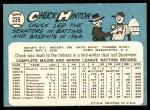 1965 Topps #235  Chuck Hinton  Back Thumbnail