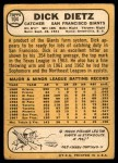 1968 Topps #104  Dick Dietz  Back Thumbnail