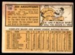 1963 Topps #199  Joe Amalfitano  Back Thumbnail
