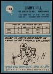 1964 Philadelphia #173  Jimmy Hill     Back Thumbnail