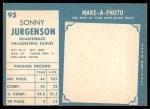 1961 Topps #95  Sonny Jurgensen  Back Thumbnail