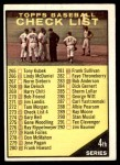 1961 Topps #273 B  Checklist 4 Front Thumbnail