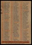 1956 Topps   Checklist - Series 1/3 Back Thumbnail