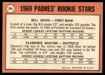 1969 Topps #304   -  Bill Davis / Cito Gaston Padres Rookies   Back Thumbnail