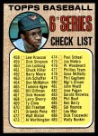 1968 Topps #454 xTCH  -  Frank Robinson Checklist 6 Front Thumbnail