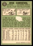 1967 Topps #193  Jose Cardenal  Back Thumbnail