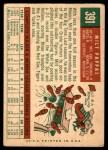 1959 Topps #391  Milt Pappas  Back Thumbnail
