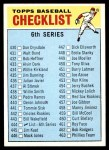 1966 Topps #444 RED  Checklist 6 Front Thumbnail