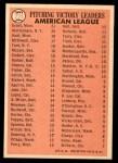 1966 Topps #224   -  Jim Grant / Jim Kaat / Mel Stottlemyre AL Pitching Leaders Back Thumbnail