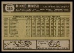 1961 Topps #380  Minnie Minoso  Back Thumbnail