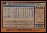 1978 Topps #11  Rick Manning  Back Thumbnail