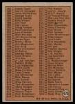 1972 Topps #478 LG  Checklist 5 Back Thumbnail