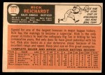 1966 Topps #321  Rick Reichardt  Back Thumbnail