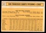 1963 Topps #417   Giants Team Back Thumbnail