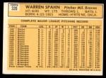 1963 Topps #320  Warren Spahn  Back Thumbnail