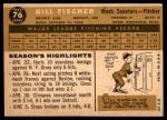 1960 Topps #76  Bill Fischer  Back Thumbnail