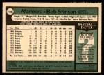 1979 O-Pee-Chee #126  Bob Stinson  Back Thumbnail