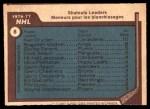1977 O-Pee-Chee #8   -  Ken Dryden / Rogatien Vachon / Bernie Parent / Dunc Wilson Shutout Leaders Back Thumbnail