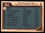 1977 O-Pee-Chee #6   -  Michel Larocque / Ken Dryden / Glenn Resch Goals Against Leaders Back Thumbnail