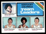 1975 Topps #280   -  Louie Dampier / Artis Gilmore Colonels Team Leaders Front Thumbnail