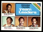 1975 Topps #279   -  Billy Keller / George McGinnis Pacers Team Leaders Front Thumbnail