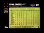 2007 Topps #469  Ryan Church  Back Thumbnail