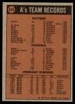 1972 Topps #454   A's Team Back Thumbnail