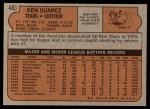 1972 Topps #483  Ken Suarez  Back Thumbnail