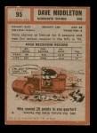 1962 Topps #95  Dave Middleton  Back Thumbnail