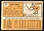 1963 Topps #105 BLU Ron Fairly  Back Thumbnail