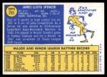 1970 Topps #255  Jim Spencer  Back Thumbnail