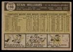 1961 Topps #190  Stan Williams  Back Thumbnail
