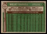 1976 Topps #270  Willie Stargell  Back Thumbnail