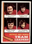 1974 Topps #84   -  Mickey Redmond / Marcel Dionne / Bill Hogaboam Red Wings Leaders Front Thumbnail