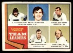 1974 Topps #117   -  Dennis Ververgaert / Bobby Schmautz / Andre Boudrias / Don Tannahill Canucks Leaders Front Thumbnail