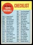 1963 Topps #274 SM  Checklist 4 Front Thumbnail