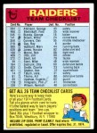 1974 Topps  Checklist   Oakland Raiders Team Front Thumbnail