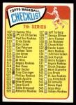 1965 Topps #508 SM  Checklist 7  Front Thumbnail