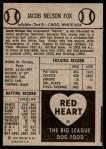 1954 Red Heart  Nellie Fox  Back Thumbnail
